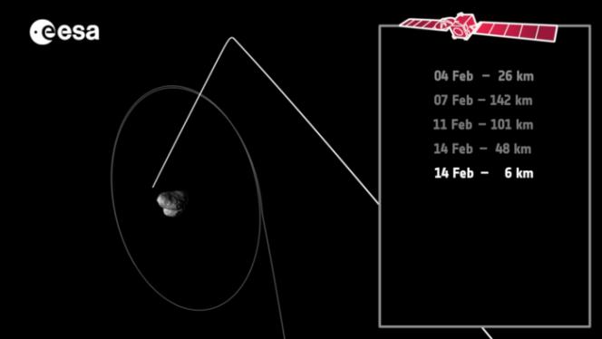 Il flyby del 14 febbraio. Crediti: ESA