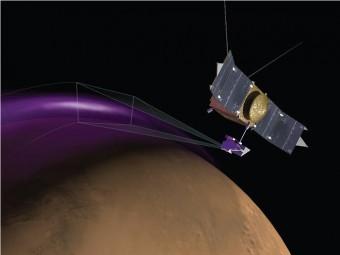 Impressione artistica della sonda MAVEN con il suo spettrografo ultravioletto ad immagini al lavoro. Crediti: University of Colorado