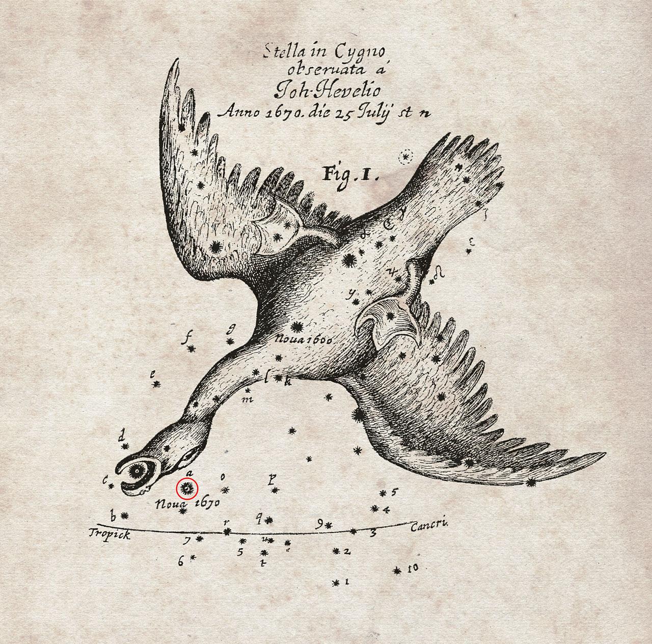 La nova del 1670 registrata da Hevelius. Questa mappa mostra la posizione della nova (in rosso) che apparve nell'anno 1670, fu registrata dal famoso astronomo Hevelius e pubblicata dalla Royal Society in Inghilterra nella rivista Philosophical Transactions. Nuove osservazioni con APEX e altri telescopi hanno rivelato che la stella vista apparire in cielo dagli astronomi europei nel 1670 non era una nova, ma un tipo più raro e violento di collisione stellare, così spettacolare da essere visibile facilmente a occhio nudo durante il primo scoppio. Invece, le tracce lasciate sono così deboli che era necessaria un'analisi accurata con telescopi nella banda submillimetrica per poter risolvere l'enigma, svelato finalmente più di 340 anni dopo. Crediti: Royal Society