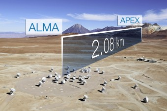 Prima osservazione VLBI tra ALMA e APEX alla lunghezza d'onda di 1,33 mm. I due telescopi sono separati solo da 2 km, ma la stessa tecnica interferometrica VLBI sperimentata per la prima volta tra di loro può essere applicate ad antenne poste a qualunque distanza. Crediti: ALMA (NRAO/ESO/NAOJ)