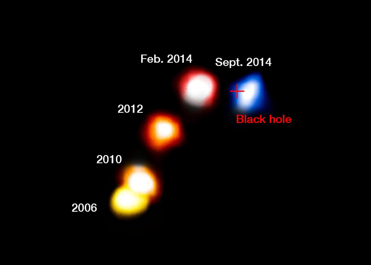 Questa immagine composita, con note, mostra il moto della nube di polvere G2 mentre si avvicina e poi sorpassa il buco nero supermassiccio al centro della Via Lattea. Le nuove osservazioni con il VLT dell'ESO mostrano che la nube sembra essere sopravvissuta all'incontro ravvicinato con il buco nero e rimane un oggetto compatto, senza un'estensione significativa. Le macchie sono state colorate per mostrare il moto della nube, rosso indica che l'oggetto si allontana, mentre blu che si avvicina. La croce indica la posizione del buco nero supermassiccio. Crediti: ESO/A. Eckart