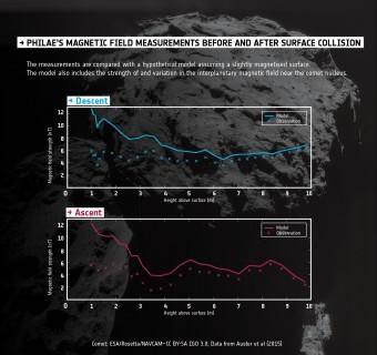 ESA_Rosetta_Philae_ROMAP_collision
