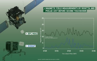 ESA_Rosetta_Philae_RPC_ROMAP