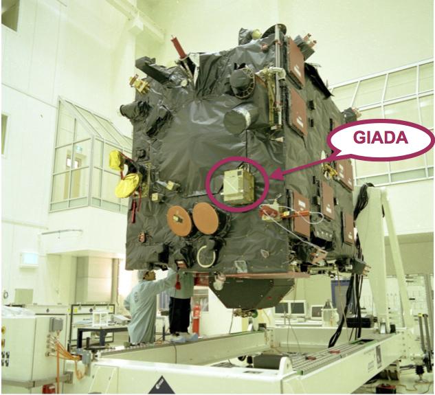 GIADA-onboard-Rosetta
