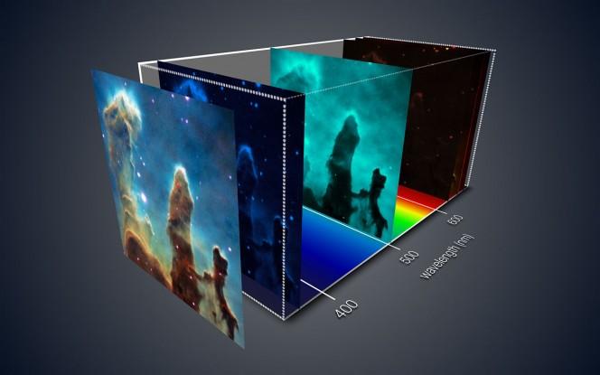 """Ogni pixel nell'imagine corrisponde a uno spettro che rivela numerose informazioni sul moto e le condizioni fisiche del gas in quel punto. Sono evidenziate le """"fette"""" di dati che corrispondono ad alcuni dei diversi elementi chimici presenti. Crediti: ESO"""