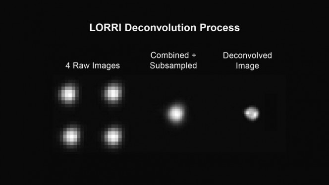 Ecco come vengono migliorate le immagini grezze ottenute da LORRI su New Horizons. Crediti: NASA/Johns Hopkins University Applied Physics Laboratory/Southwest Research Institute