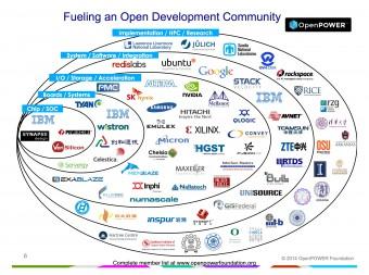openpower