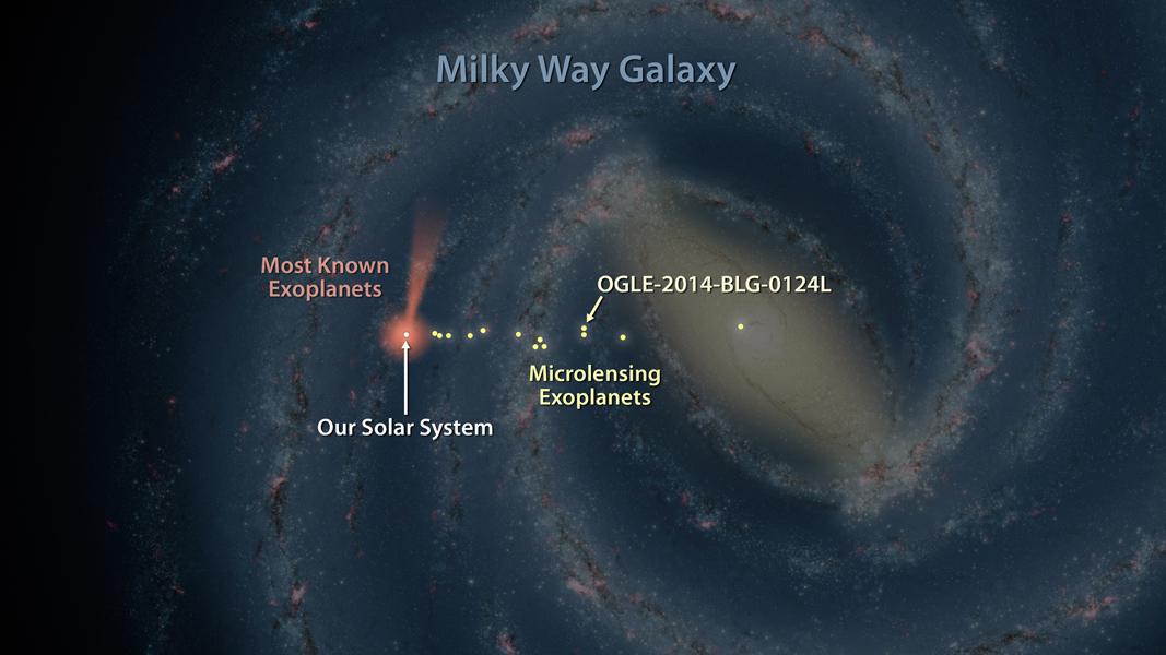 Rappresentazione artistica della Via Lattea che mostra il punto in cui si trova uno degli esopianeti più lontani mai scoperti, a 13 mila anni luce dal Sistema solare. Crediti: NASA/JPL-Caltech