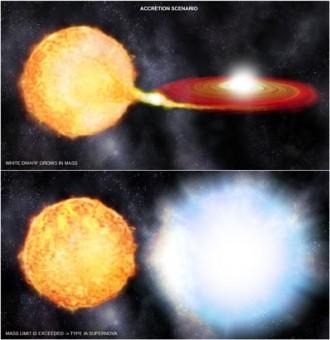 """Rappresentazione artistica dell'innesco di una supernova di tipo Ia secondo il modello """"singolo degenere"""". Crediti: NASA/CXC/M Weiss"""