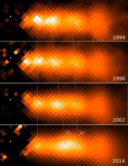 Una serie di fotogrammi nell'ottico raccolte da Hubble del getto di plasma espulso dal buco nero supermassiccio al centro della galassia ellittica NGC 3862 rivela i cambiamenti occorsi negli ultimi 20 anni. Credits: Eileen Meyer