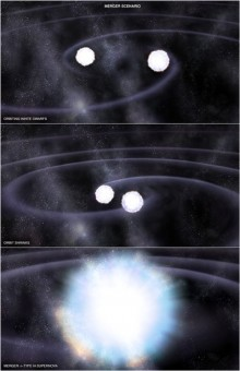 """Rappresentazione artistica dell'innesco di una supernova di tipo Ia nel caso del modello """"doppio degenere"""". Crediti: NASA/CXC/M Weiss"""