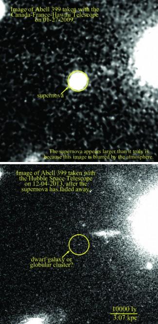 Una delle quattro supernovae (in alto nell'immagine del 2009) potrebbe far parte di una galassia nana o di ammasso globulare, visibile nell'immagine del dicembre 2013 ottenuta con l'Hubble Space Telescope (in basso). Crediti: Melissa Graham, CFHT e HST