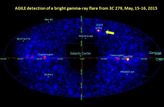 Il quasar 3C 279 osservato da AGILE