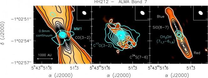 Trittico che mostra come ALMA possa evidenziare, attraverso diversi traccianti molecolari, tutti gli ingredienti per la ricetta di una stella nascente (Codella et al. 2014)