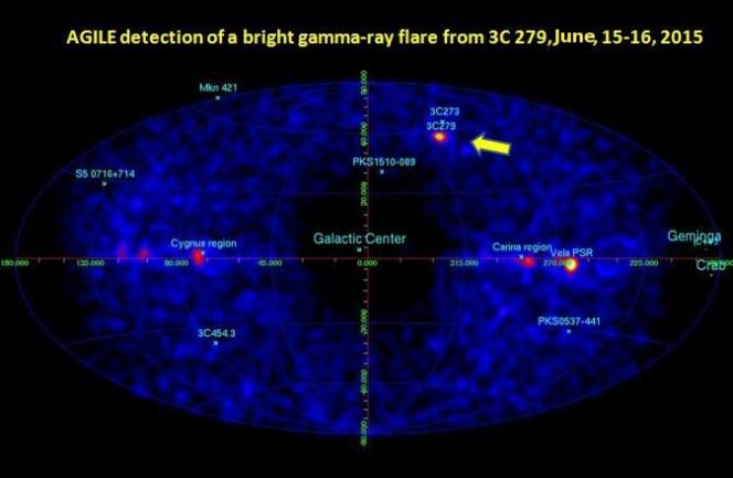 Il quasar 3C279 osservato da AGILE