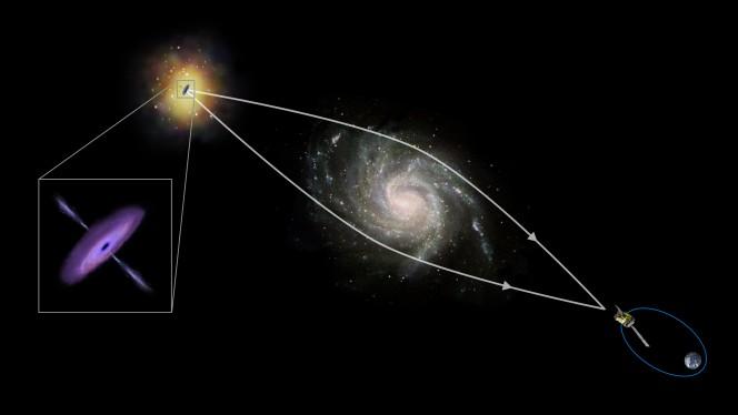 Un gruppo di astronomi ha studiato i dettagli del nucleo galattico attivo PKS 1830-211 utilizzando un'altra galassia, più vicina ma sulla stessa linea di vista, come lente d'ingrandimento. Crediti: ESA/ATG medialab