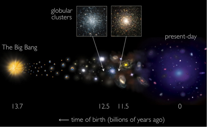 Crediti: NASA/CXC/SAO e A. Romanowsky