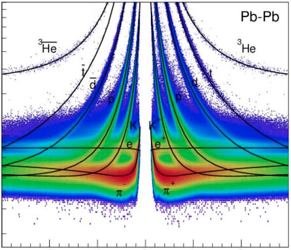 Stessa massa per materia e antimateria