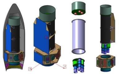 Il satellite XIPE nella carenatura del lanciatore Vega. La strumentazione consiste di tre ottiche ad incidenza radente per raggi X al cui fuoco sono posti tre Gas Pixel Detectors
