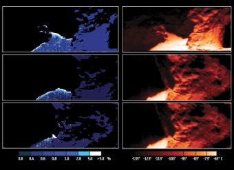 Mappe dell'abbondanza di ghiaccio d'acqua (a sinistra) e temperature superficiale (a destra) della regione della cometa 67P/Churyumov–Gerasimenko denominata Hapi. Queste mappe sono basate su immagini e spettri raccolti dallo strumento VIRTIS della sonda Rosetta, dall'alto verso il basso, nei giorni 12, 13 e 14 settembre 2014. Comparando le due serie di mappe, gli scienziati hanno trovato che, specie nelle zone a sinistra di ciascun fotogramma, il ghiaccio d'acqua è più abbondante nelle zone più fredde (in bianco per le mappe della distribuzione del ghiaccio, corrispondenti alle zone più scure nelle mappe della temperatura superficiale), mentre è meno abbondante o assente nelle zone più tiepide (in blu scuro per le mappe della distribuzione del ghiaccio, corrispondenti alle zone più brillanti nelle mappe della temperatura superficiale). Una proprietà interpretata come l'effetto di un andamento ciclico della distribuzione del ghiaccio ad ogni rotazione del nucleo cometario. Crediti: ESA/Rosetta/VIRTIS/INAF-IAPS/OBS DE PARIS-LESIA/DLR; M.C. De Sanctis et al (2015)