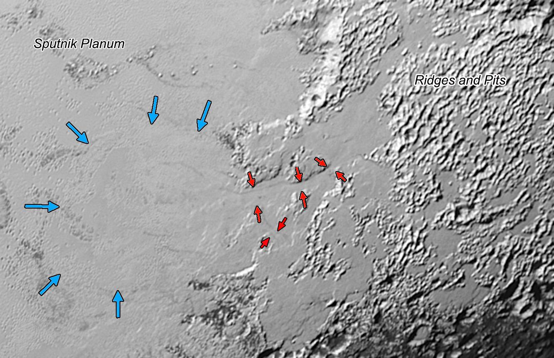 La regione pianeggiante chiamata Sputnik Planum. Le frecce indicano i cumoli di ghiaccio. Credit: NASA/Johns Hopkins University Applied Physics Laboratory/Southwest Research Institute