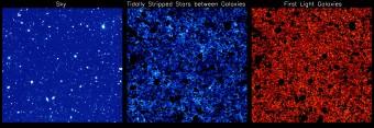 """I tre pannelli mostrano componenti differenti della radiazione infrarossa di fondo reccolta nelle campagne osservative del cielo profondo con il telescopio spaziale Hubble. In quello a sinistra c'è un mosaico di immagini raccolte in un periodo di oltre 10 anni. Quando tutte le stelle e le galassie presenti vengono mascherate, i segnali di fondo possono essere isolati, come è visibile negli altri due pannelli. Quello centrale, in particolare, mette in evidenza la luce """"intra-halo"""" prodotta da stelle massicce isolate, lontane dalle loro galassie di origine. Il pannello di destra invece mostra i segnali associati alle prime galassie che si sono formate nell'universo. Crediti: Ketron Mitchell-Wynne/UCI"""