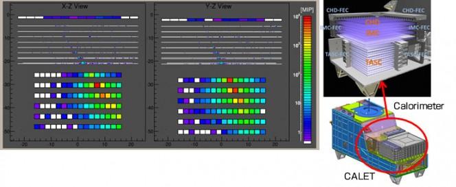 mmagine dell'elettrone candidato nella regione TeV osservato il 14 ottobre durante la verifica iniziale e la calibrazione dei dati. Crediti: JAXA