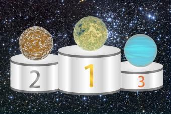 Astronomi dell'Università di Washington hanno creato un indice di abitabilità per classificare quali pianeti transitanti sono più idonei a ospitare la vita. Crediti: Rory Barnes, UW