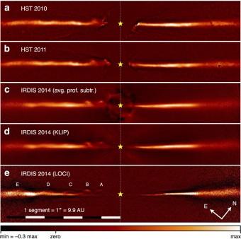 L'immagine mostra il disco visto di taglio che si dipana dalla parte centrale dove si trova la stella, indicata dal simbolo in giallo. Stella che, come previsto da questa tecnica di imaging, è stata oscurata. Sono riportate le 3 epoche nella medesima scala spaziale, a e b le due osservazioni effettuate con HST rispettivamente del 2010 e 2011, c, d, e sono invece le osservazioni effettuate con lo strumento IRDIS di SPHERE nel 2014 seguendo 3 tecniche di imaging tra loro diverse. Le strutture appaiono separate da circa 1-2 secondi d'arco corrispondenti a 10-20 unità astronomiche. Crediti: Boccaletti et al.