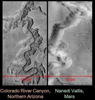 Nell'immagine sono affiancati il canyon del fiume Colorado, appena sopra il Grand Canyon (a sinistra), e la Nanedi Vallis di Marte (a destra). I due scenari sono stati riportati nella stessa scala per mostrare come entrambi i canyon sembrano contenere letti di fiumi molto simili. Il fiume terrestre appare più scuro perché è pieno di acqua. Crediti: Sonny Harman/Penn State