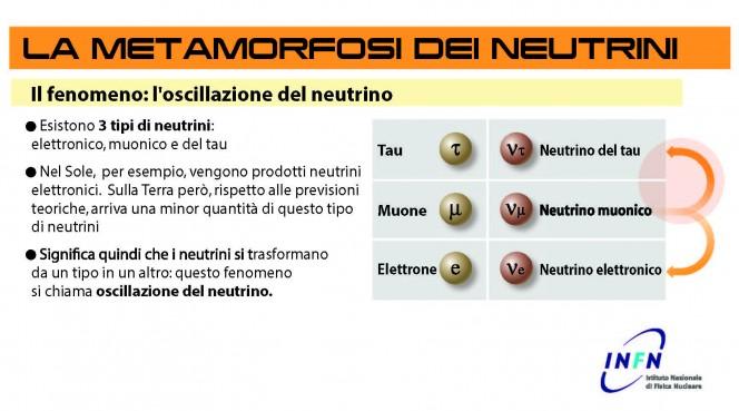neutrini2