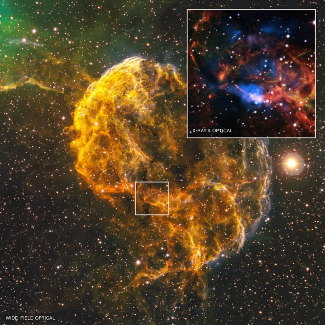 Crediti: Wide Field Optical: Focal Pointe Observatory/B.Franke, Inset X-ray: NASA/CXC/MSFC/D.Swartz et al, Inset Optical: DSS, SARA