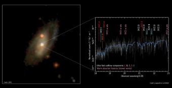 A sinistra, una ripresa della galassia ottenuta dalla Sloan Digital Sky Survey. Il nucleo attivo della galassia è la zona in colore bianco-giallo nel centro, i punti rossi sono altre stelle frapposte sulla linea di vista. A destra, il peculiare spettro nei raggi X del vento presente al suo interno, ottenuto dal telescopio spaziale XMM-Newton dell'ESA, che evidenzia la presenza di elementi chimici leggeri e la mancanza di atomi di Ferro. Crediti: Sloan Digital Sky Survey; Longinotti et al (2015)