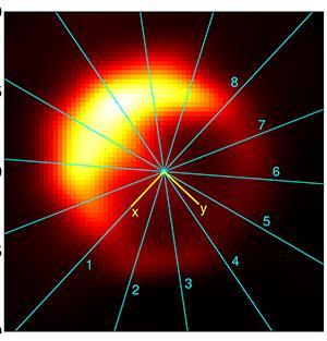 Immagine ricostruita di Sgr A* per una osservazione EHT a 230 GHz con una schiera di sette stazioni riceventi. Crediti: T. Johannsen et al., Phys. Rev. Lett. (2016)
