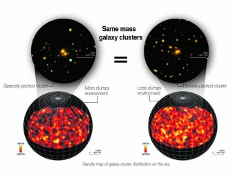 Mappe di densità della distribuzione di galassie. Crediti: Kavli IPMU