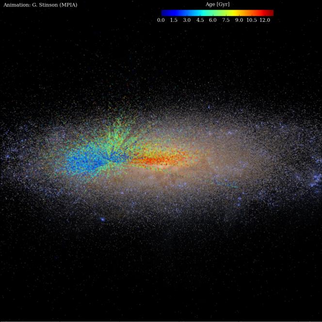 I punti colorati sono sovrapposti ad una rappresentazione artistica della Via Lattea e indicano le stelle che compongono la mappa realizzata grazie ai dati APOGEE e Kepler. I punti in rosso indicano le stelle più vecchie, mentre quelli blu le stelle che si sono formate di recente. Crediti: G. Stinson (MPIA)