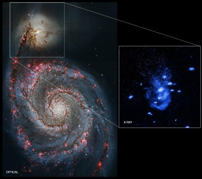 L'immagine principale mostra il sistema Messier 51 osservato in luce visibile dal telescopio spaziale Hubble. Nell'inserto il campo di vista che include la galassia NGC 5195 vista dal telescopio a raggi X Chandra (in blu). Un team di ricercatori ha scoperto la presenza di due archi vicino al centro della galassia, che sono stati prodotti molto probabilmente da due violente esplosioni del buco nero supermassiccio di NGC 5195. Crediti: raggi X: NASA/CXC/Univ of Texas/E.Schlegel et al; Ottico: NASA/STScI