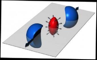 La figura simula la formazione di una piccola goccia allungata di plasma di quark e gluoni in seguito alla collisione tra due nuclei atomici. La distribuzione angolare delle particelle emesse permette di determinare le proprietà fisiche del plasma. Crediti: State University di New York
