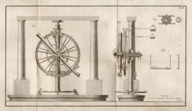 """La tavola del Circolo Ripetitore di Reichenbach & Utzschneider presente nei """"Comentarj astronomici di Brioschi"""