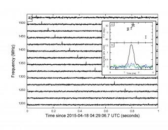 L'immagine mostra l'incremento del ritardo nell'arrivo del segnale del lampo radio registrato il 18 aprile 2015 in funzione della frequenza. Questo ritardo è legato alla quantità di materia ordinaria che il segnale ha attraversato prima di giungere fino a noi. Crediti: E. F. Keane (SKAO)