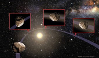 Rappresentazione artistica dell'orbita di un asteroide alterata da un passaggio vicino a Giove, Terra o Venere. La nuova orbita porta l'asteroide vicino al Sole, il calore provoca un'espansione e una frattura superficiale, e la perdita di materiale. Con la disgregazione del materiale superficiale si creano polvere e frammenti che vengono lasciati lungo l'orbita dell'oggetto. Se l'orbita dei detriti si interseca quella della Terra, possiamo avere il fenomeno delle stelle cadenti. Crediti: Karen Teramura, UH IfA.