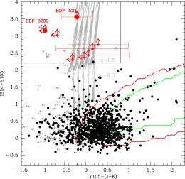 BDF-521 n BDF-3299 sono state le due galassie originariamente scoperte; i rimanenti indicatori rossi indicano le ulteriori sei galassie scoperti nella stessa regione. Crediti: Castellano et al. 2016