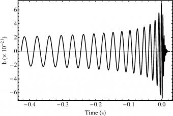 Simulazione del segnale di onde gravitazionali attese da un sistema binario da 60 masse solari situato a circa 3 milioni di anni luce da noi. Crediti: Mark Hannam, 2009