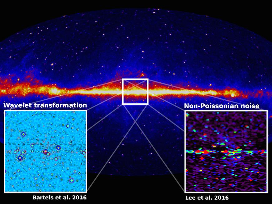 Craps dark matter