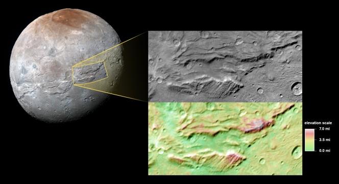 Un primo piano dei canyon di Caronte ripresi da New Horizons durante il flyby del 14 luglio 2015. La scala di colori indica le altezze relative. Crediti: NASA / JHUAPL / SWRI