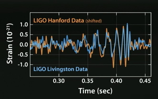 screenshot-ligo