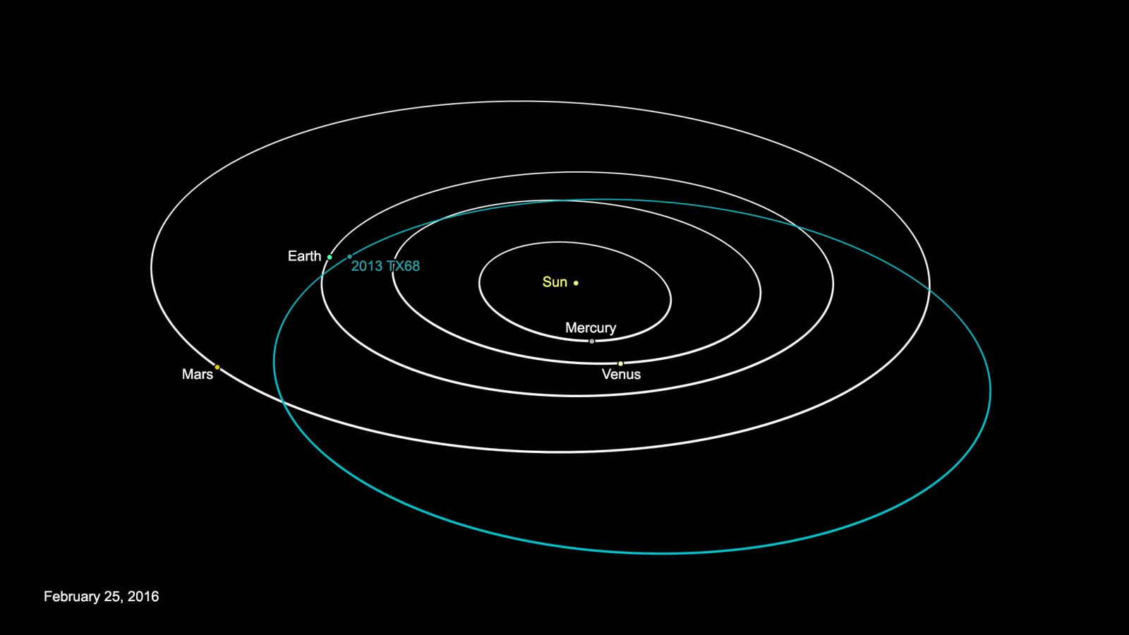 asteroid20160225-16