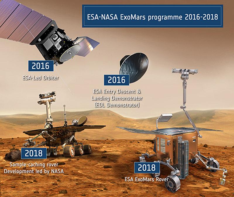 La missione ExoMars 2016/2018