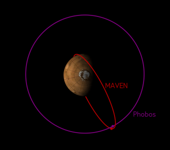 maven_orbit