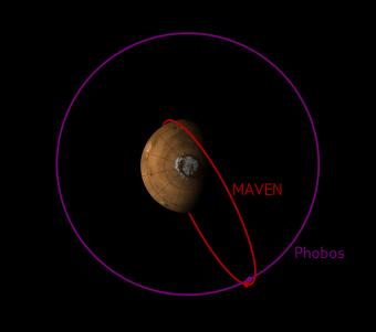 maven_orbit